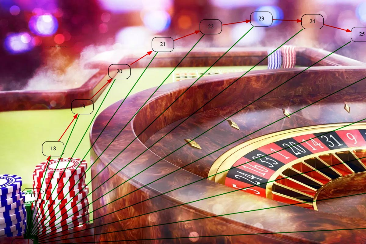 Is There a Roulette System That Actually Works?